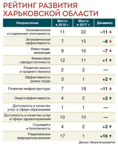 YuliyaSvetlichnaya